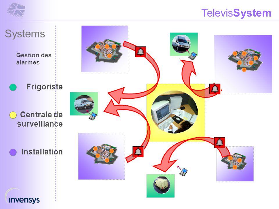 Systems Frigoriste Centrale de surveillance Installation