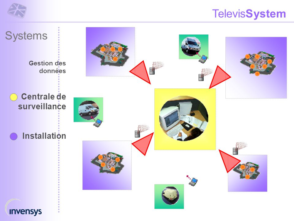 Systems Gestion des données Centrale de surveillance Installation
