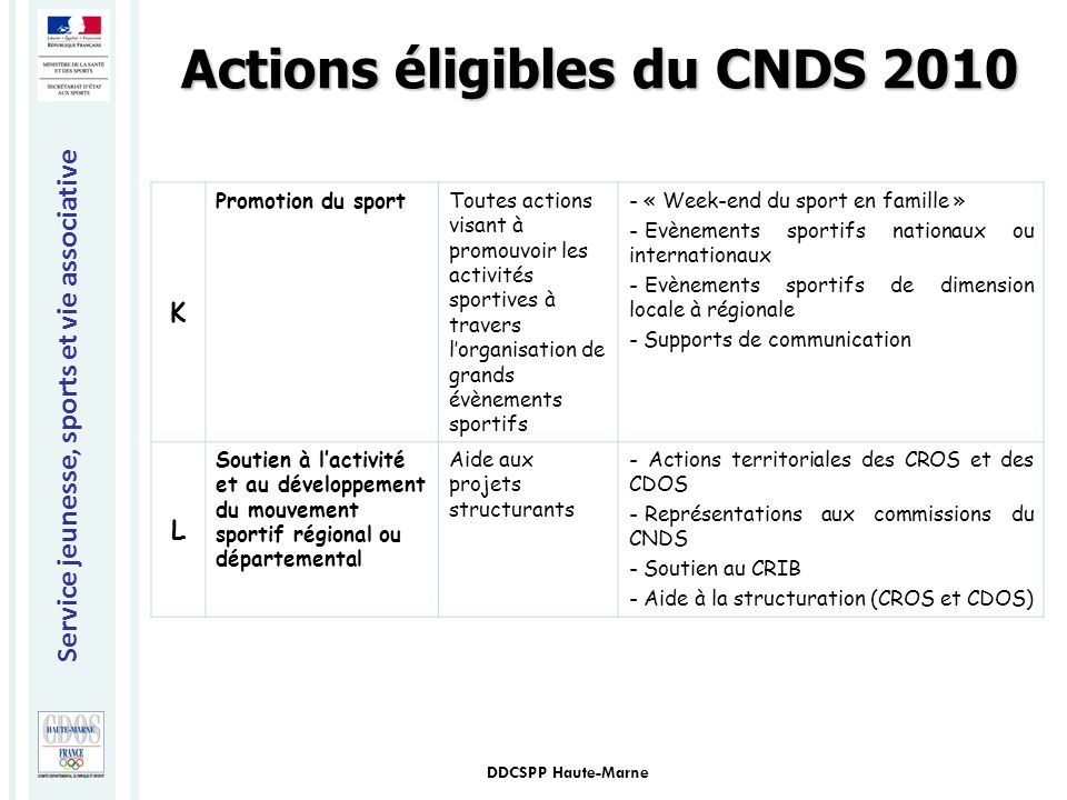 Actions éligibles du CNDS 2010