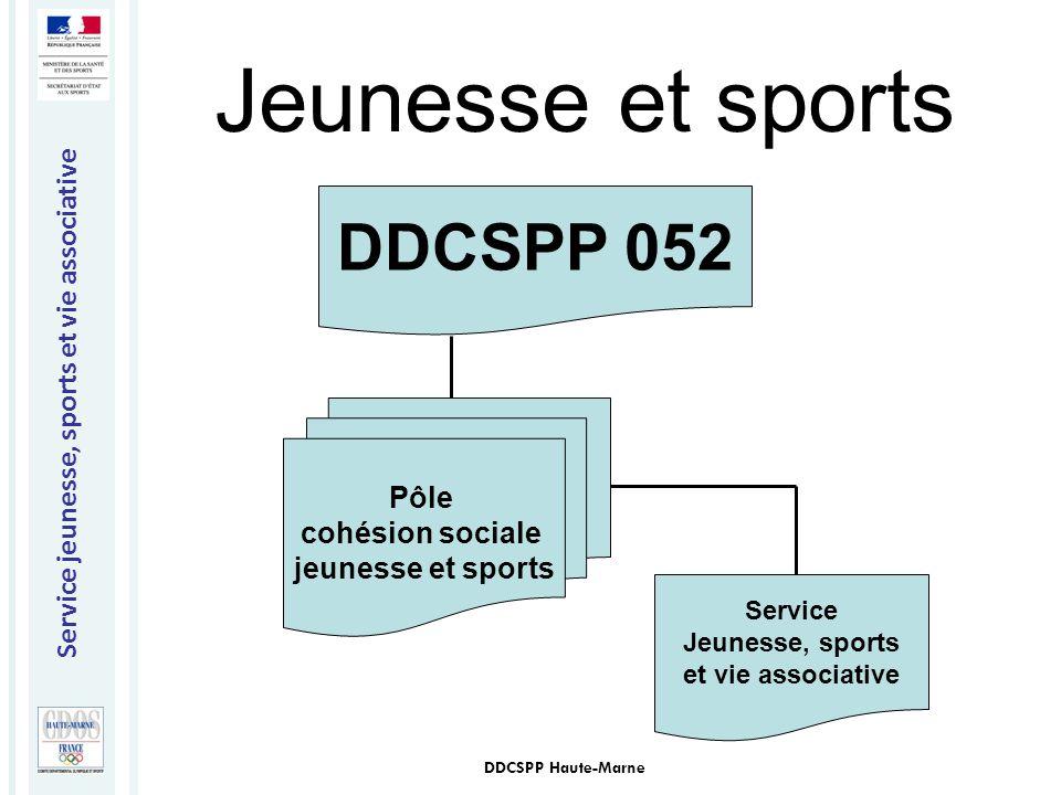 Jeunesse et sports DDCSPP 052 Pôle cohésion sociale jeunesse et sports