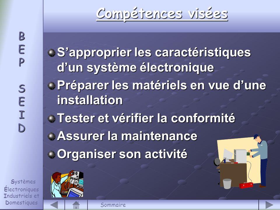 B E P S E I D Systèmes Électroniques Industriels et Domestiques