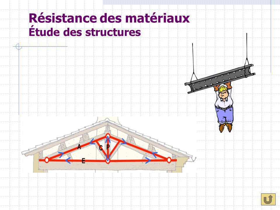 Résistance des matériaux Étude des structures