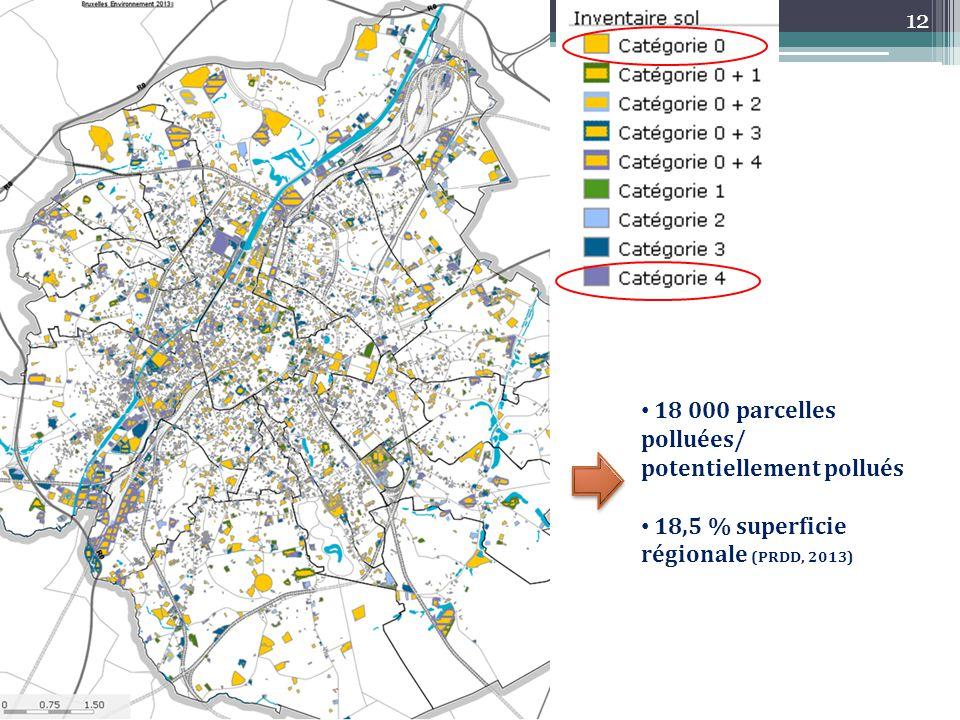 18 000 parcelles polluées/ potentiellement pollués 18,5 % superficie régionale (PRDD, 2013)