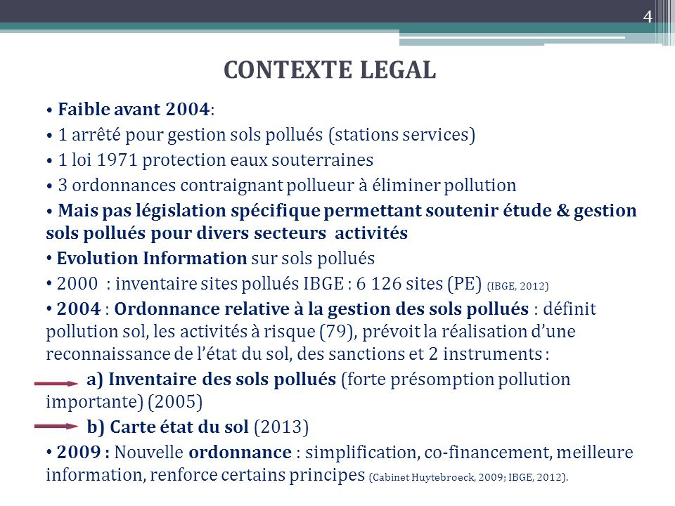 CONTEXTE LEGAL Faible avant 2004: