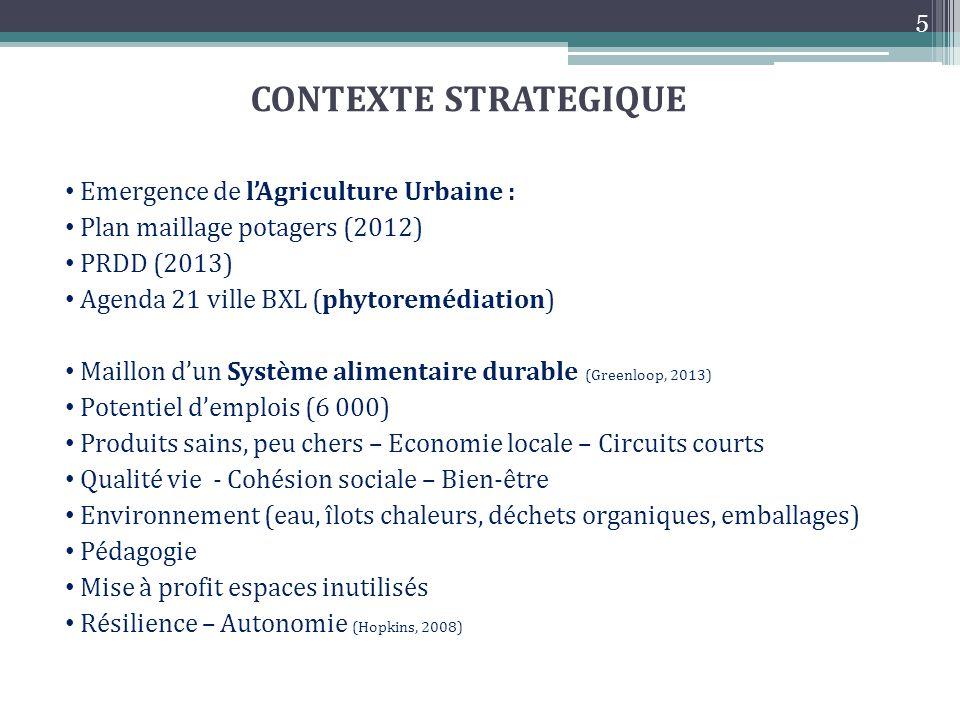 CONTEXTE STRATEGIQUE Emergence de l'Agriculture Urbaine :