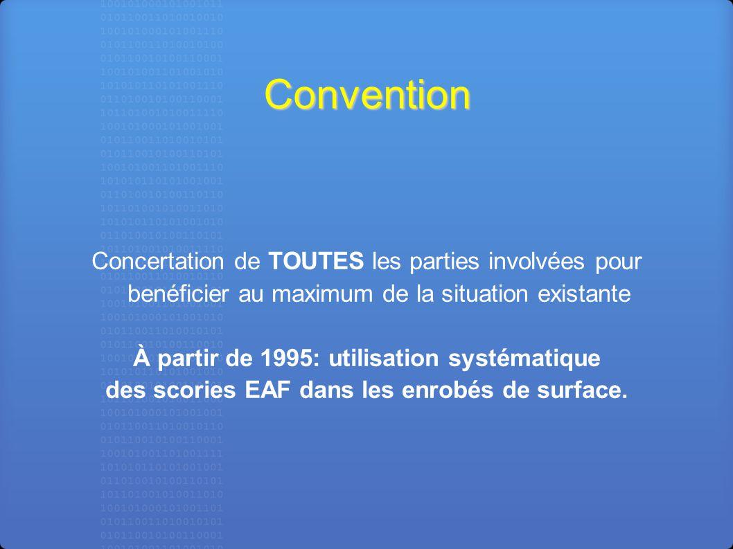 À partir de 1995: utilisation systématique