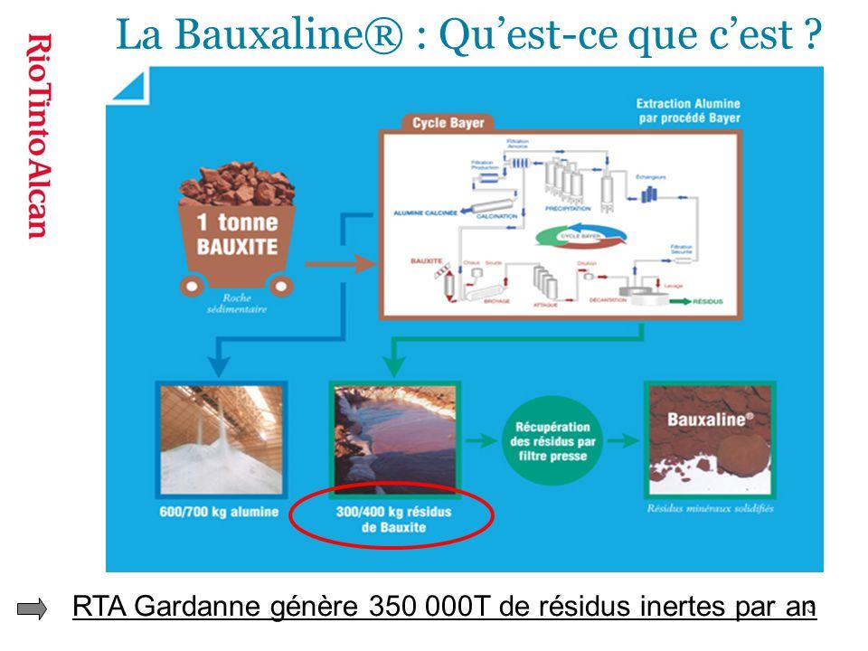 La Bauxaline® : Qu'est-ce que c'est
