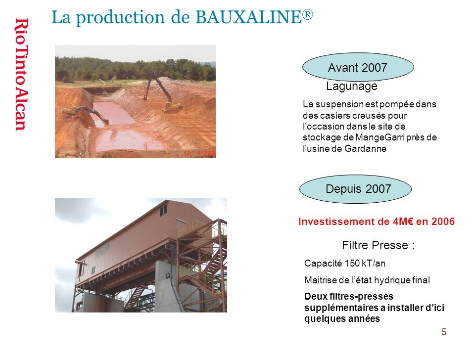 La production de BAUXALINE®
