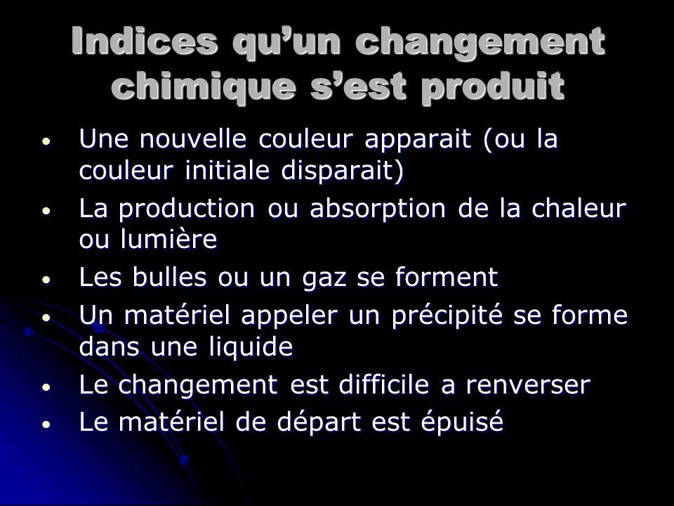 Indices qu'un changement chimique s'est produit