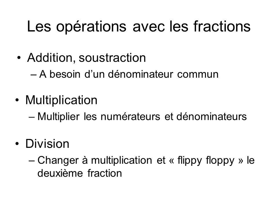 Les opérations avec les fractions
