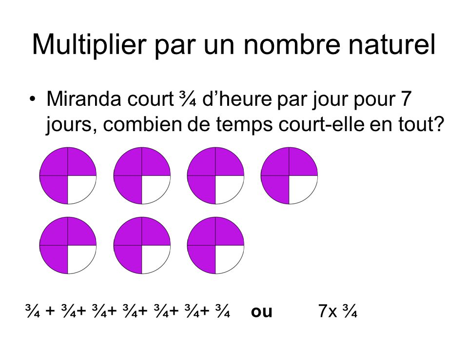 Multiplier par un nombre naturel