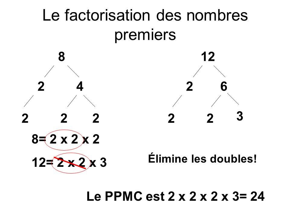 Le factorisation des nombres premiers
