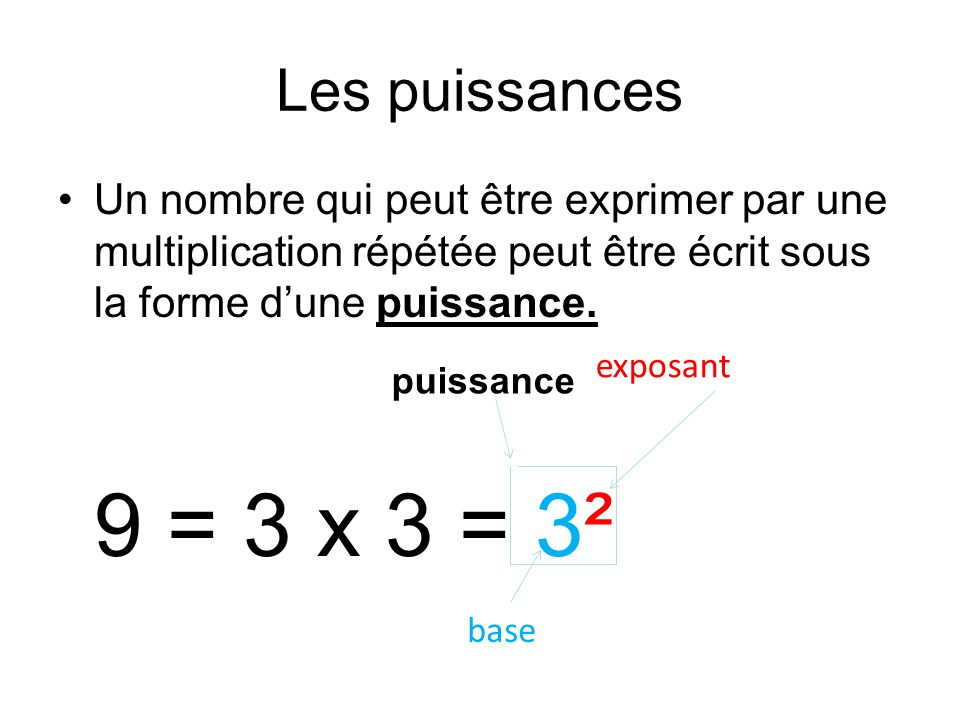 Les puissances Un nombre qui peut être exprimer par une multiplication répétée peut être écrit sous la forme d'une puissance.