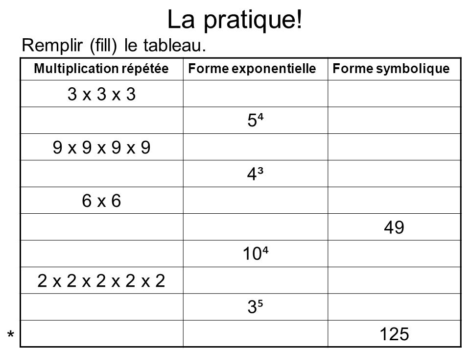 Multiplication répétée