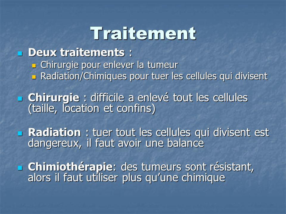 Traitement Deux traitements :