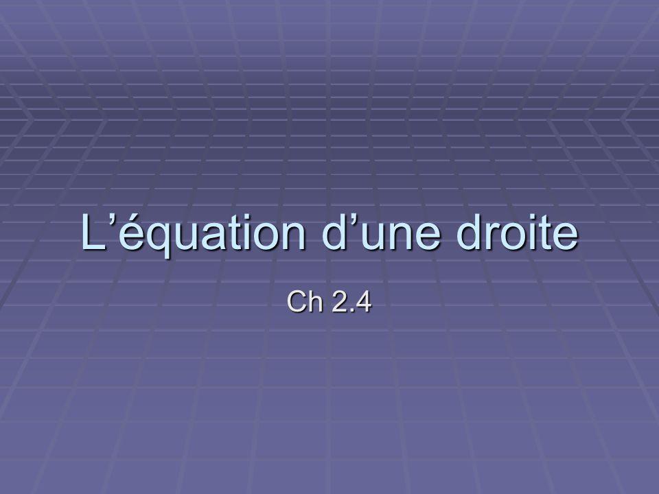 L'équation d'une droite
