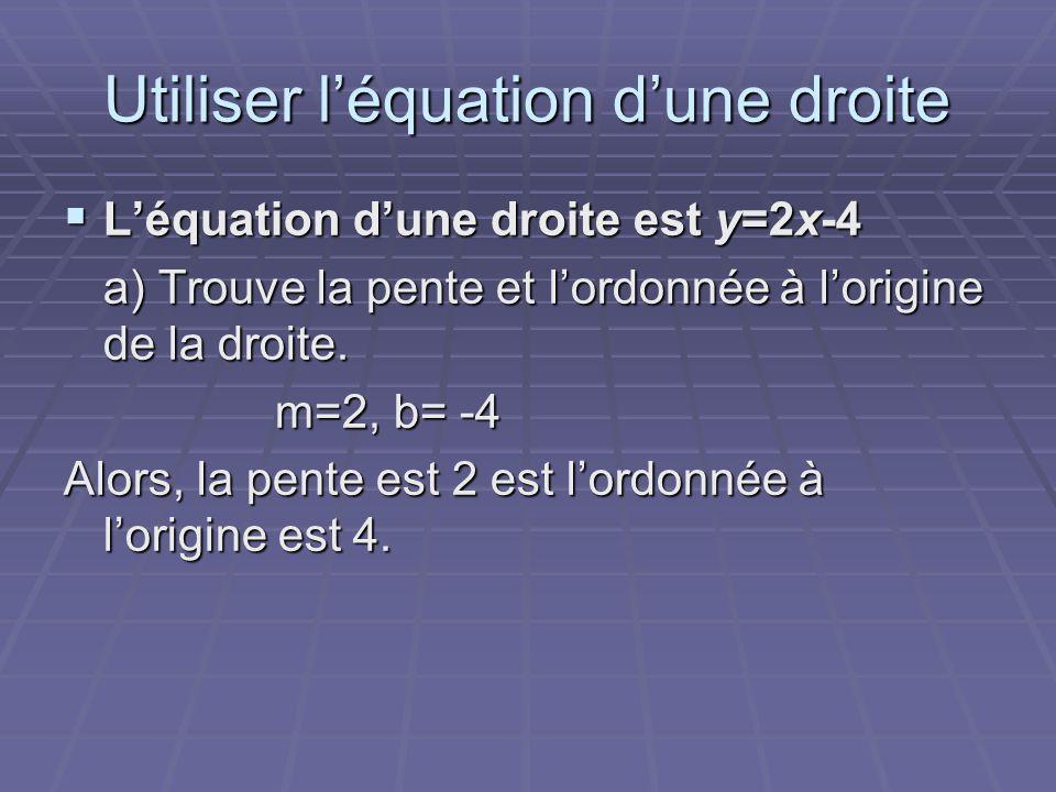 Utiliser l'équation d'une droite