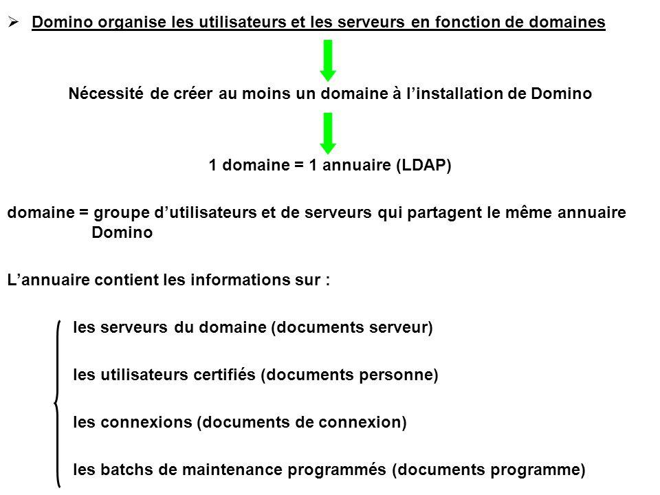 Nécessité de créer au moins un domaine à l'installation de Domino