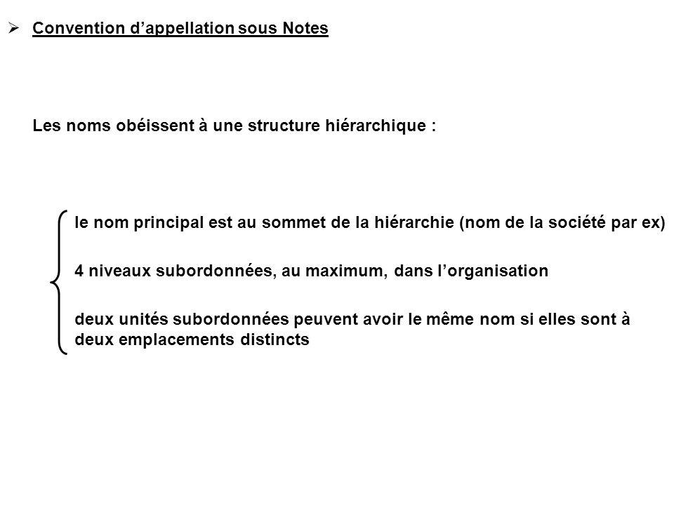 Convention d'appellation sous Notes