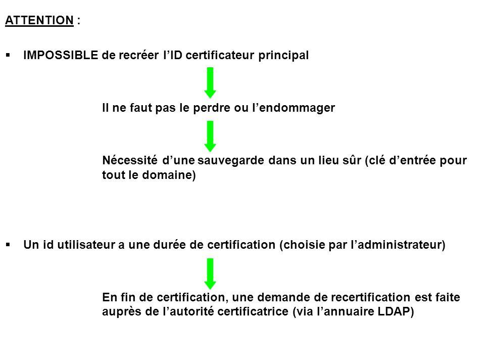 ATTENTION : IMPOSSIBLE de recréer l'ID certificateur principal. Il ne faut pas le perdre ou l'endommager.