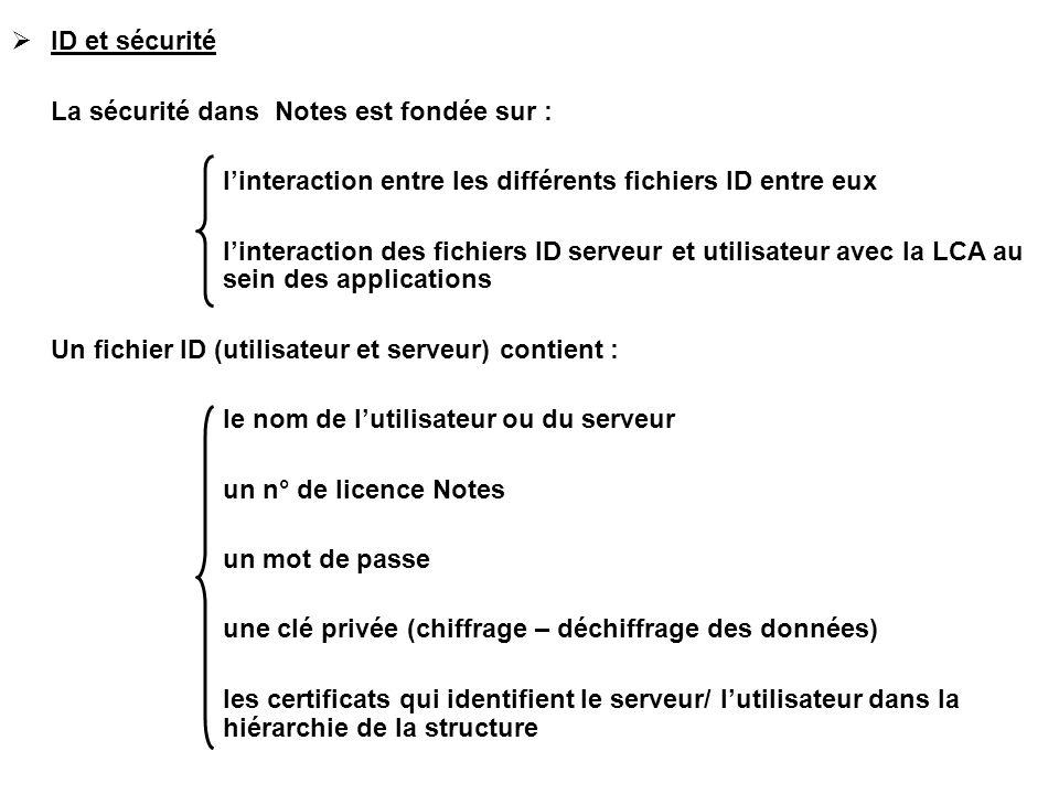 ID et sécurité La sécurité dans Notes est fondée sur : l'interaction entre les différents fichiers ID entre eux.