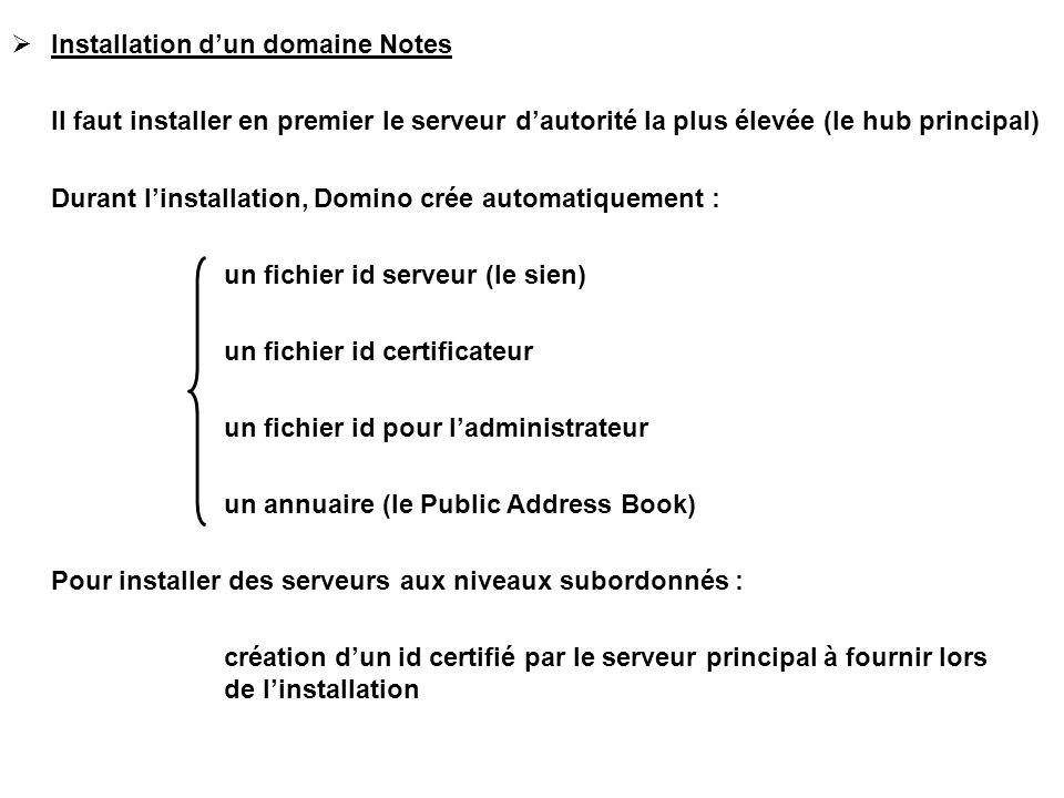 Installation d'un domaine Notes