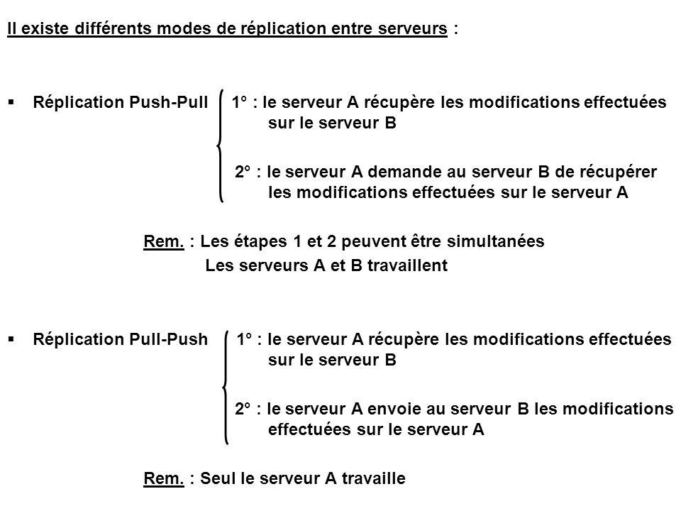 Il existe différents modes de réplication entre serveurs :