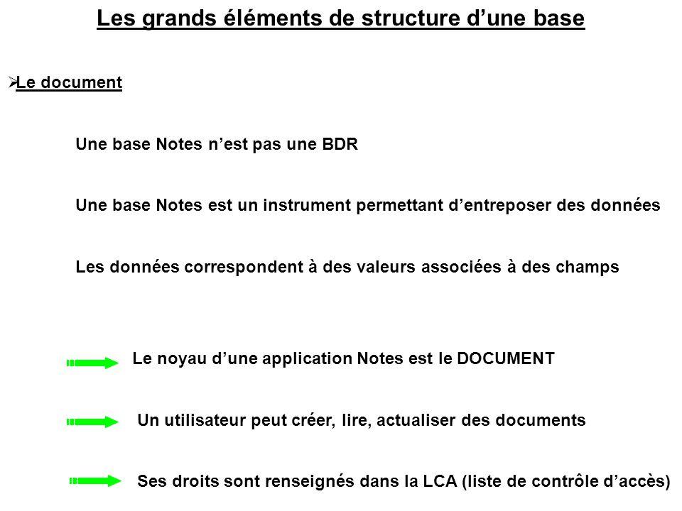 Les grands éléments de structure d'une base