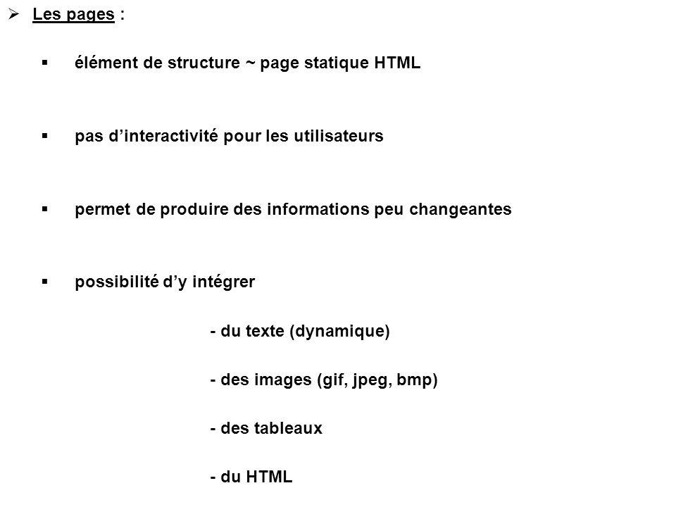 Les pages : élément de structure ~ page statique HTML. pas d'interactivité pour les utilisateurs.