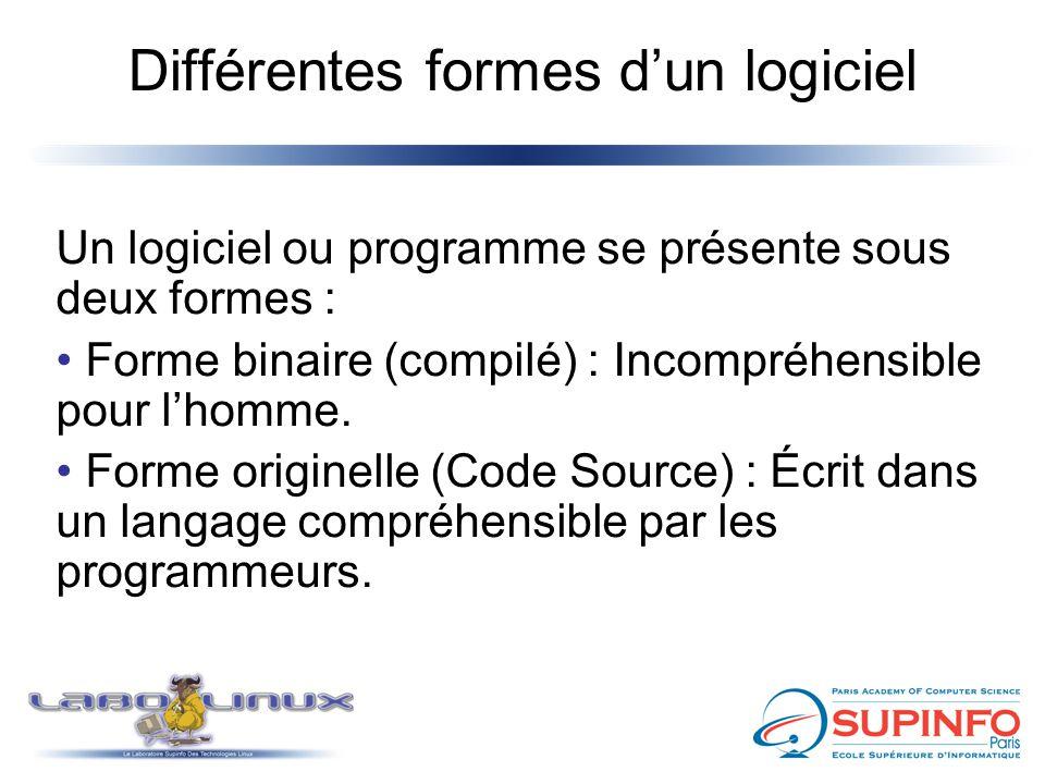 Différentes formes d'un logiciel
