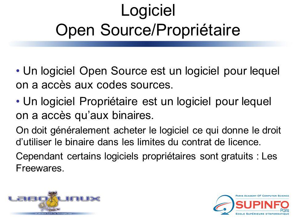 Logiciel Open Source/Propriétaire