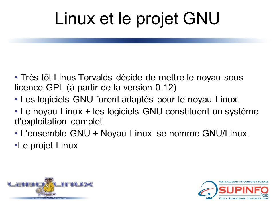 Linux et le projet GNU Très tôt Linus Torvalds décide de mettre le noyau sous licence GPL (à partir de la version 0.12)