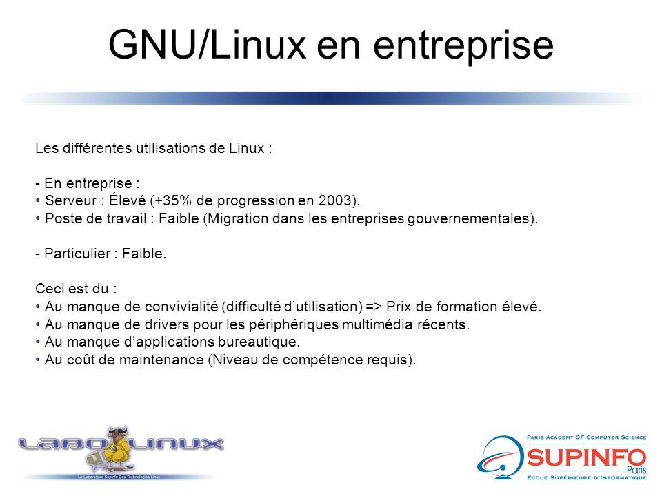 GNU/Linux en entreprise