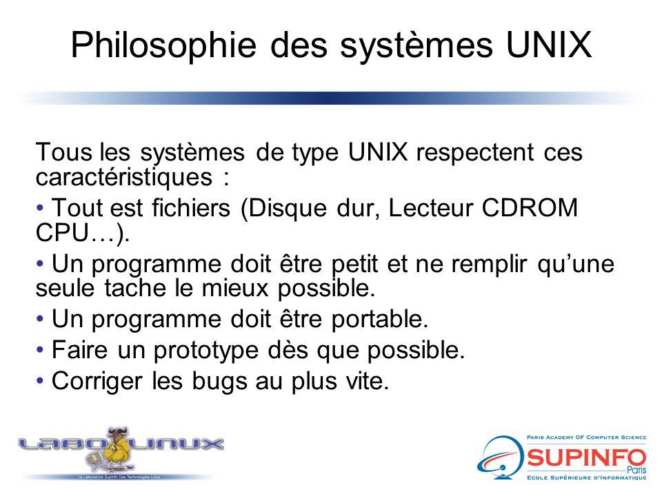 Philosophie des systèmes UNIX