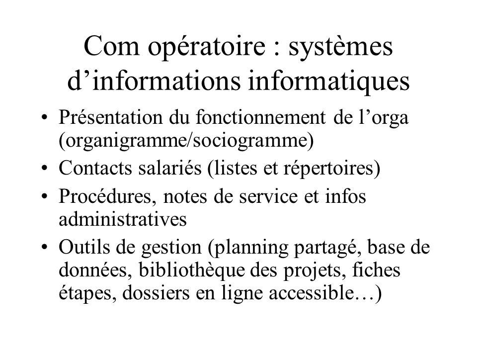 Com opératoire : systèmes d'informations informatiques