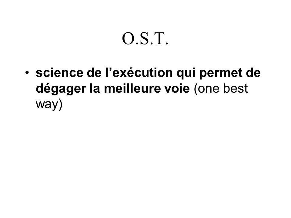 O.S.T. science de l'exécution qui permet de dégager la meilleure voie (one best way)