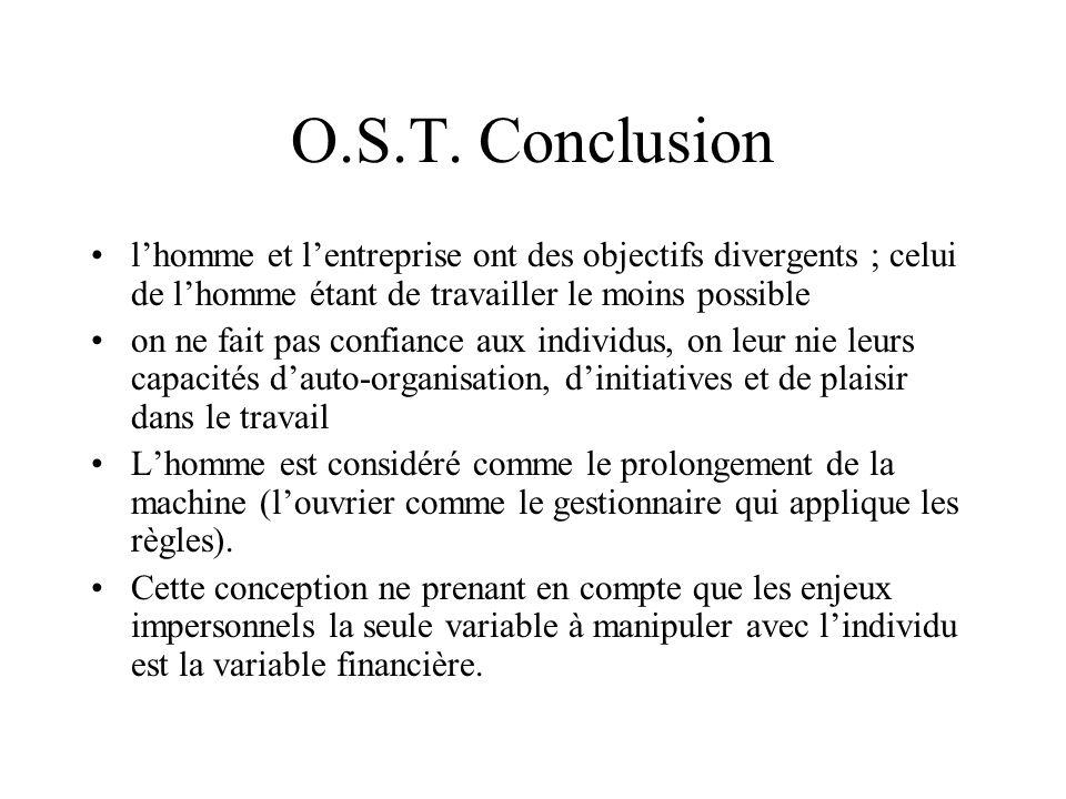O.S.T. Conclusion l'homme et l'entreprise ont des objectifs divergents ; celui de l'homme étant de travailler le moins possible.