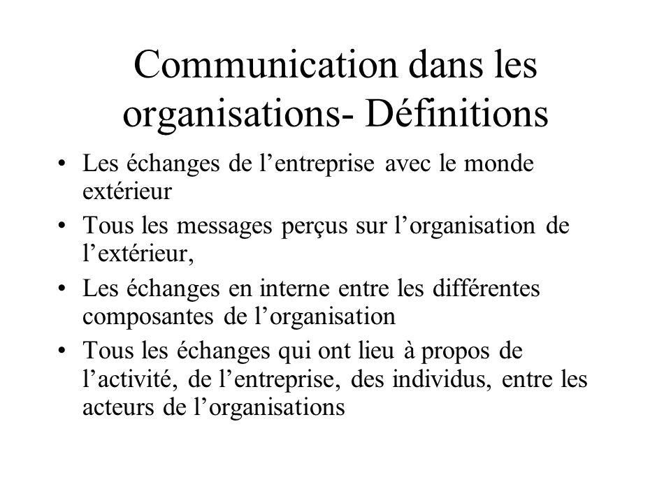 Communication dans les organisations- Définitions