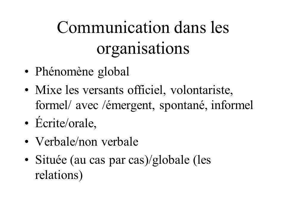 Communication dans les organisations