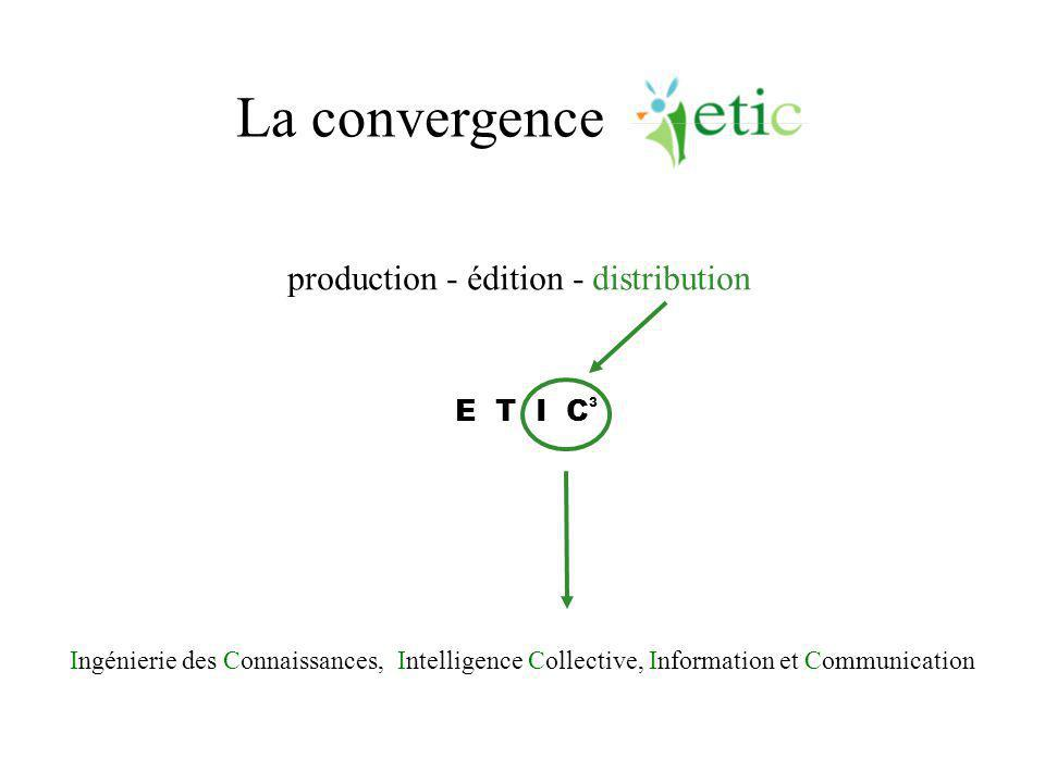 La convergence production - édition - distribution E T I C3