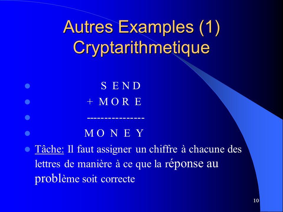 Autres Examples (1) Cryptarithmetique