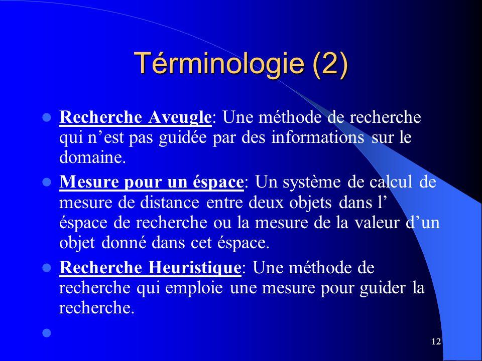 Términologie (2) Recherche Aveugle: Une méthode de recherche qui n'est pas guidée par des informations sur le domaine.