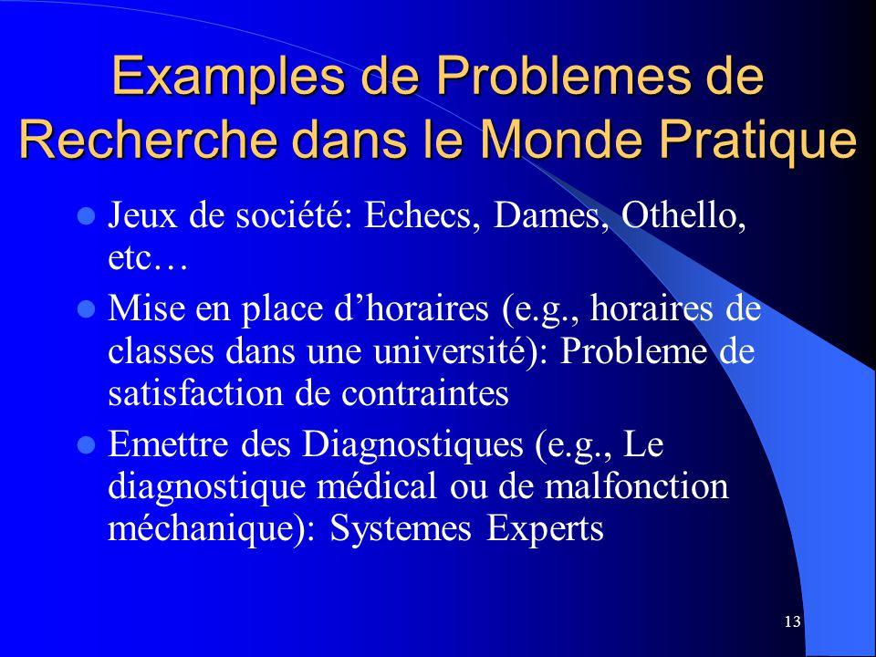 Examples de Problemes de Recherche dans le Monde Pratique