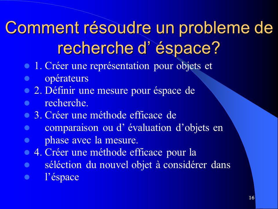 Comment résoudre un probleme de recherche d' éspace