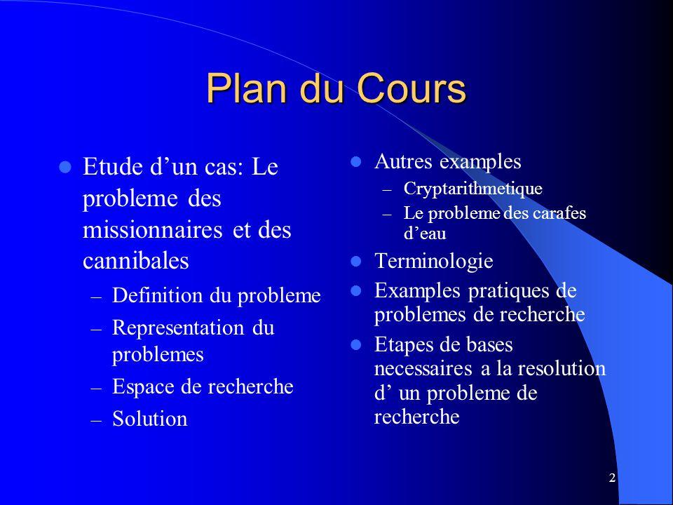 Plan du Cours Etude d'un cas: Le probleme des missionnaires et des cannibales. Definition du probleme.