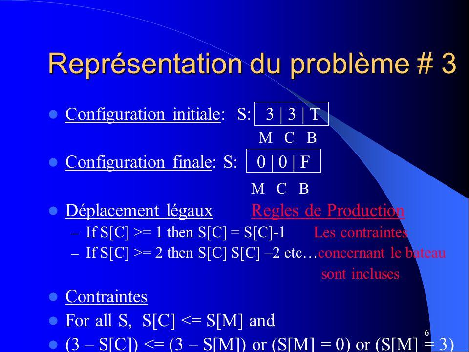 Représentation du problème # 3