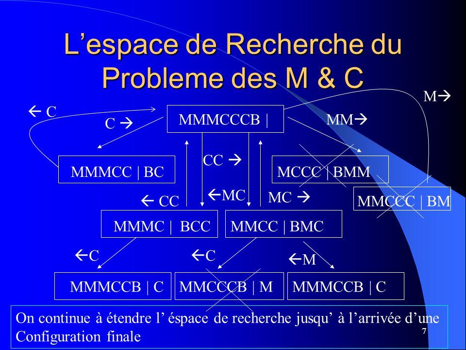 L'espace de Recherche du Probleme des M & C