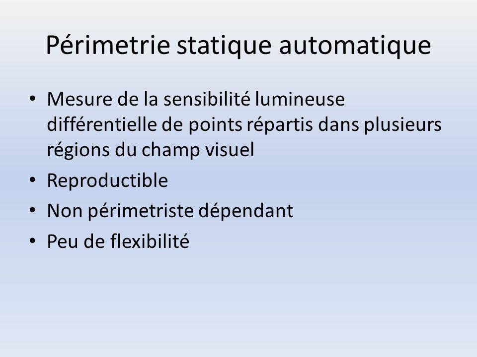 Périmetrie statique automatique