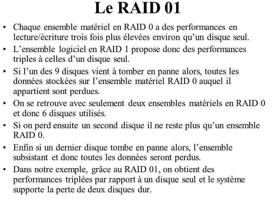 Le RAID 01 Chaque ensemble matériel en RAID 0 a des performances en lecture/écriture trois fois plus élevées environ qu'un disque seul.