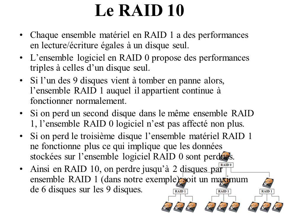 Le RAID 10 Chaque ensemble matériel en RAID 1 a des performances en lecture/écriture égales à un disque seul.